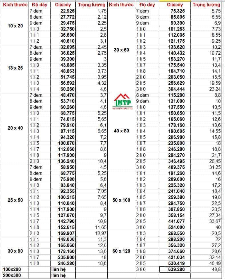 Bảng giá thép hộp chữ nhật Hòa Phát