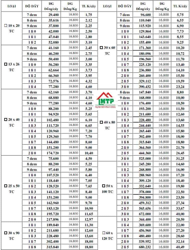 Bảng báo giá thép hộp mạ kẽm Hoa Sen (chữ nhật)
