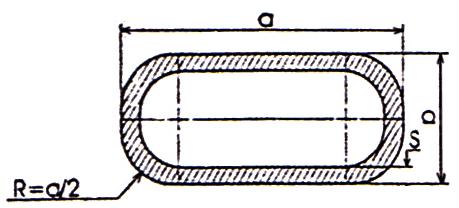 kích thước sắt hộp oval