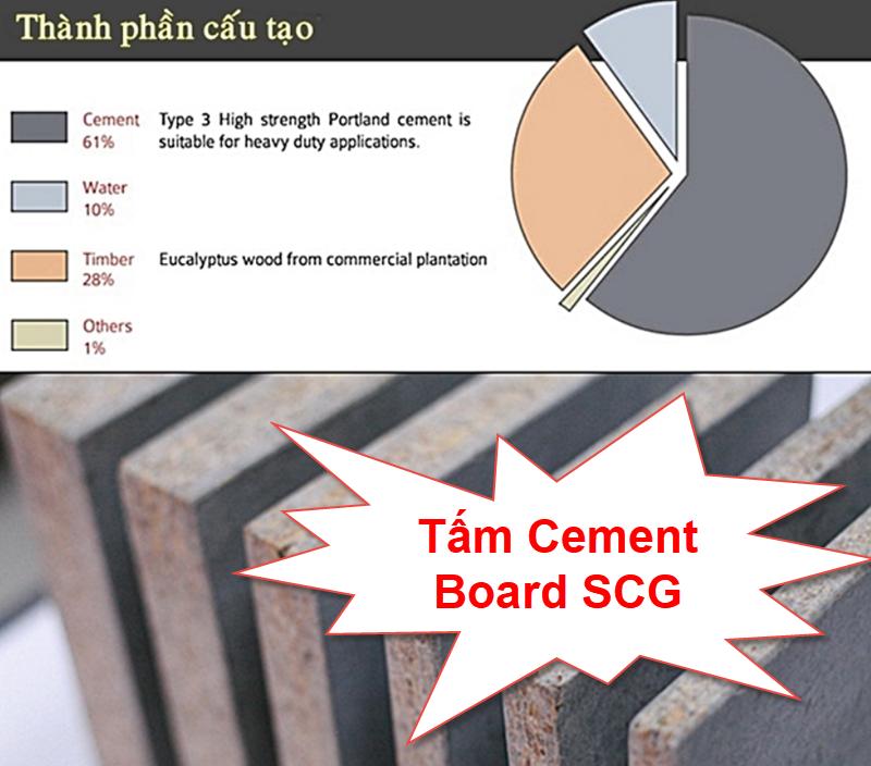Cấu tạo tấm Cement Board SCG